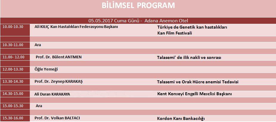 bilimselprogram